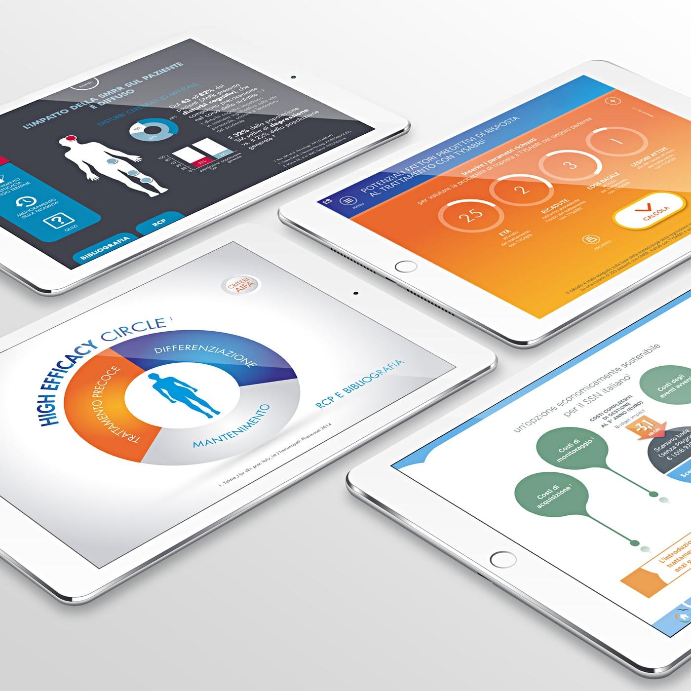 iPad e-Detailing
